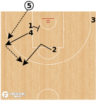 Basketball Play - France - BLOB 15 Punch