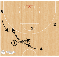 Basketball Play - Slovenia - 2 High