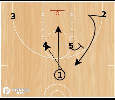 "Basketball Play - 3FTC Horns ""RISE"""
