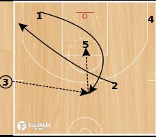 Basketball Play - Side X