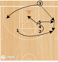 Basketball Play - Play of the Day 01-12-2011: 5 Pop