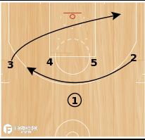 Basketball Play - Loop SBS