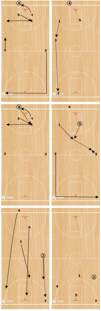 Basketball Play - Break out of FT Situation
