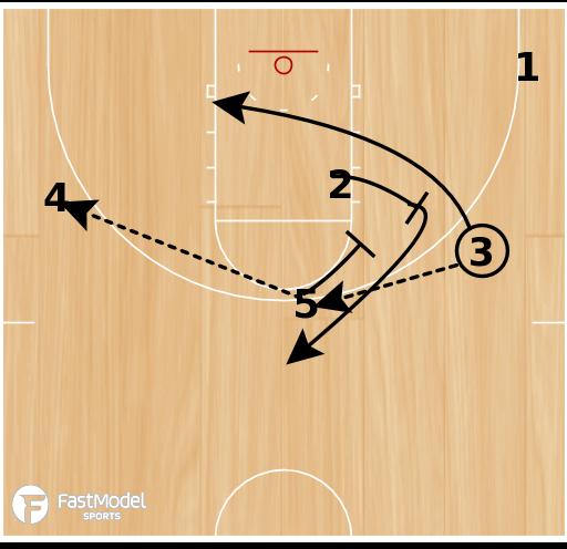 Basketball Play - Arizona
