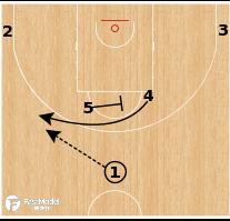 Basketball Play - France - Horns Back