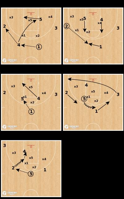 Basketball Play - Bellarmine - Dive vs 2-3 Zone