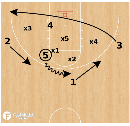 Basketball Play - Bellarmine - Dive vs 2-3 Zone