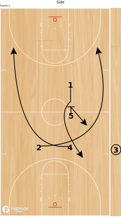 Basketball Play - Side