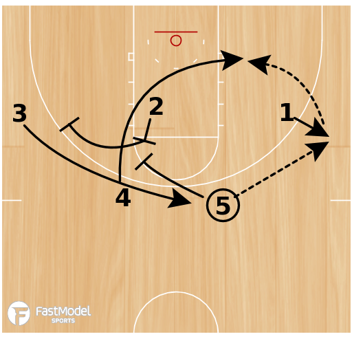 Basketball Play - Play of the Day 01-11-2011: Fist