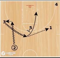 Basketball Play - 3 Quick