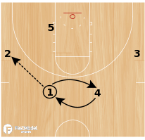 Basketball Play - Chaser - Single/Double Action