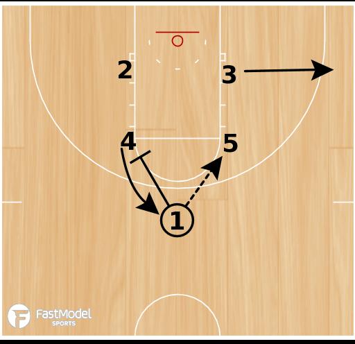 Basketball Play - Box Elevator