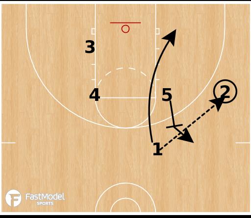 Basketball Play - Dixie