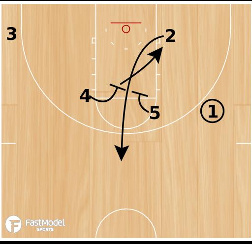Basketball Play - 41 twist