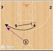 Basketball Play - Utah Jazz Horns Cross Back