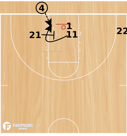 Basketball Play - Baseline Loops