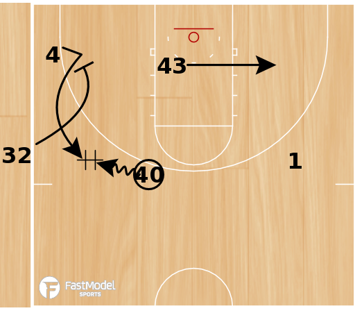 Basketball Play - EOH SLOB Pick and Pop 3