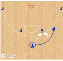 Basketball Play - Finland Horns Down Second Cut