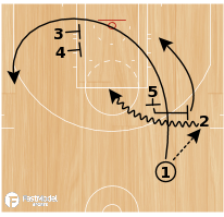 Basketball Play - Side Double