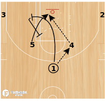 Basketball Play - Elbow Flex Special