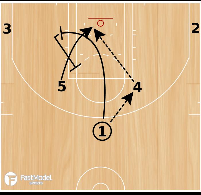 Basketball Play - Elbow Flex Special