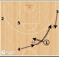 Basketball Play - Slovenia - Pitch Mix Angle