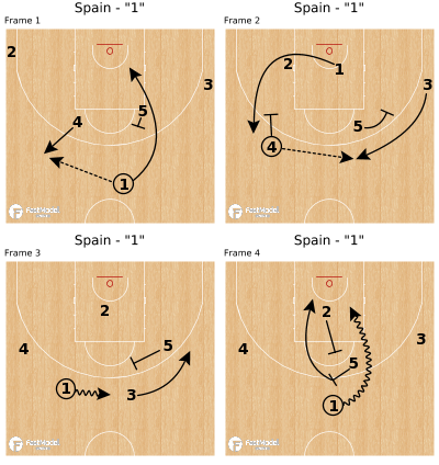 "Basketball Play - Spain - ""1"""