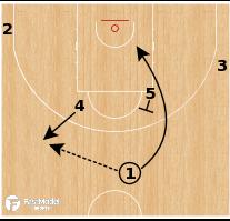 """Basketball Play - Spain - """"1"""""""