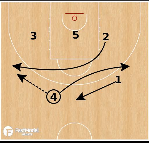 Basketball Play - Spain - Spread P/R