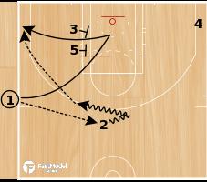 Basketball Play - ATO Elevator