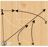 Basketball Play - WING