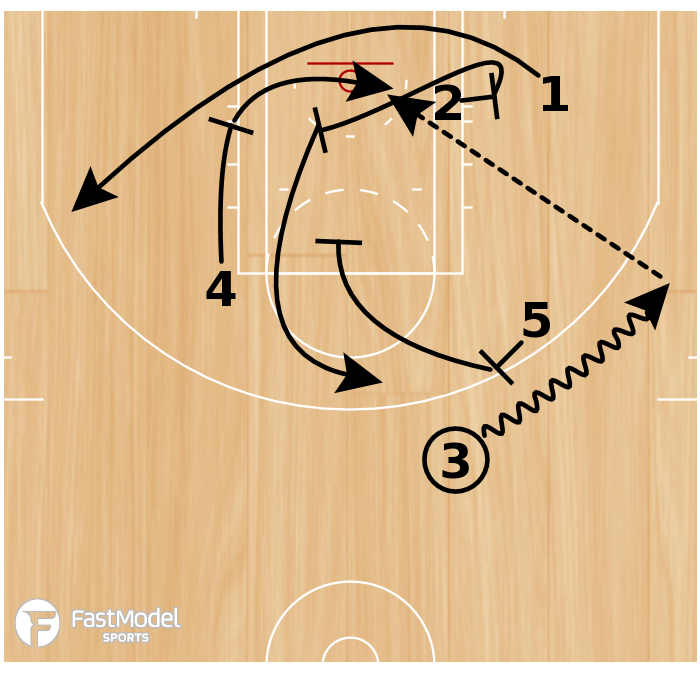 Basketball Play - Play of the Day 04-20-2011: 24 Power
