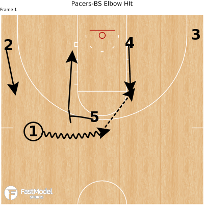 Basketball Play - Pacers-BS Elbow HIt