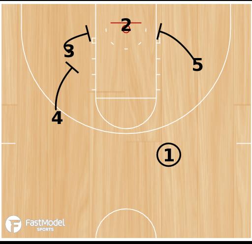 Basketball Play - Heat-Pick & Pop 4 man