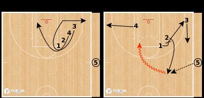 Basketball Play - LA Sparks - EOG SLOB Line Iso