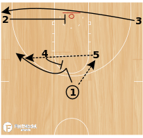 Basketball Play - 41 double back