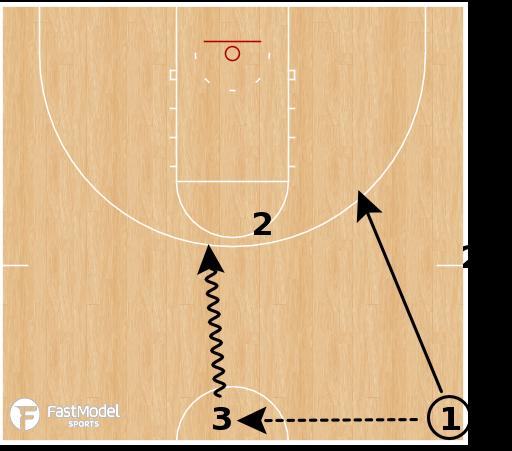 Basketball Play - Sideline 2v1
