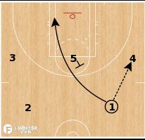 Basketball Play - LA Sparks - X Floppy DHO