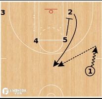 Basketball Play - Minnesota Lynx - Zipper Elbow Pin