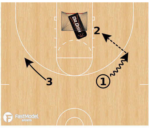 Basketball Play - Dr. Dish Corner Game Based Shooting Playbook