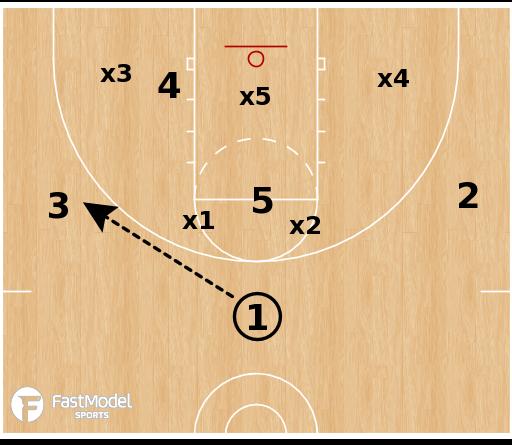 Basketball Play - China Kashgar Wall Skip
