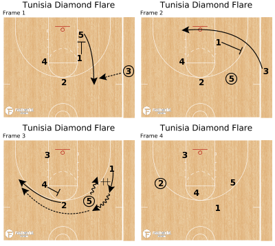 Basketball Play - Tunisia Diamond Flare