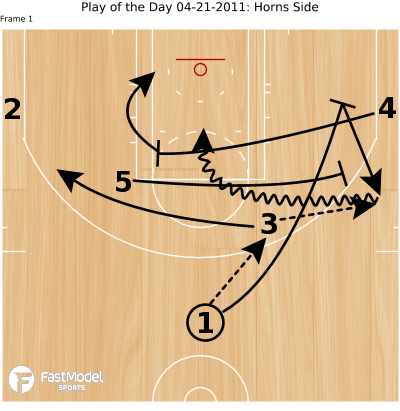 Basketball Play - Play of the Day 04-21-2011: Horns Side