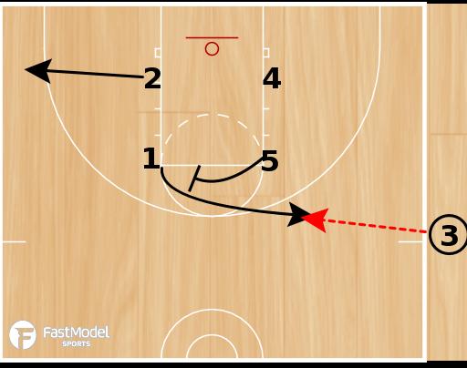 """Basketball Play - """"Basic"""" SLOB Box Set"""