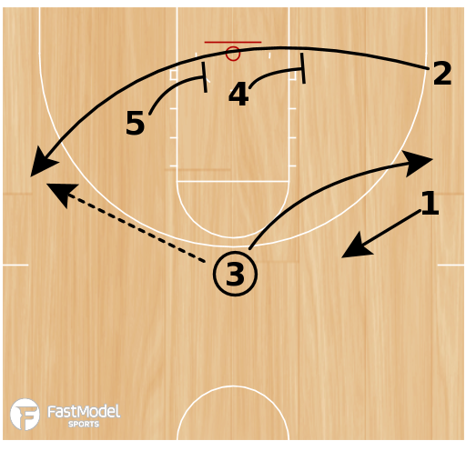 Basketball Play - Double X