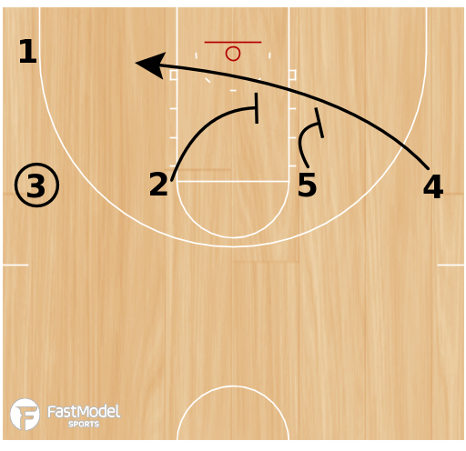 Basketball Play - Boston