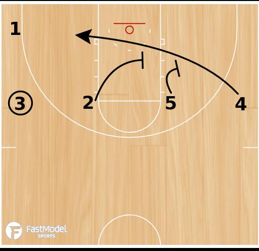 Basketball Play - Boston Curl