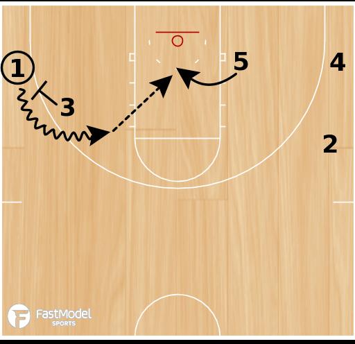 Basketball Play - Boston Seal