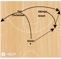 Basketball Play - Syracuse Low Stack