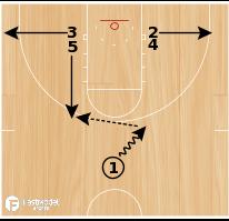 Basketball Play - Flex Option